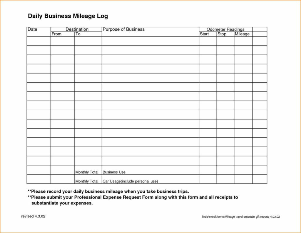 Business Trip Expense Report Template and Sheet Template Tracker Template How to Use the Tracking Free