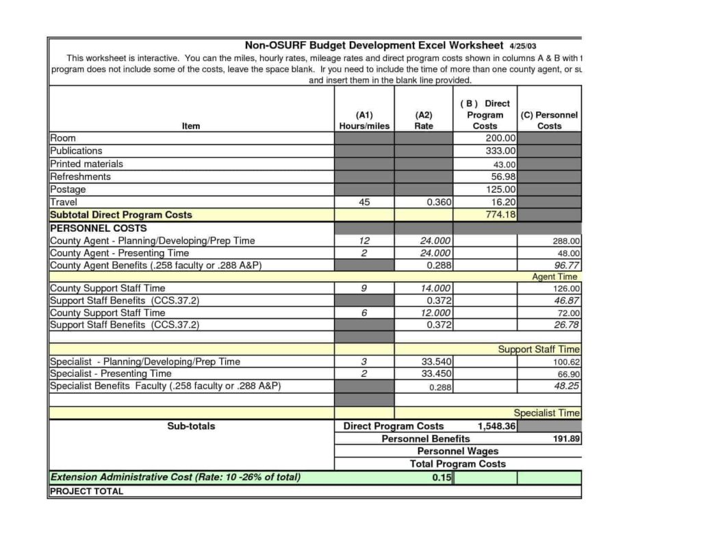 Church Profit and Loss Statement Template and Church Bud Categories Dingliyeya Spreadsheet Templates