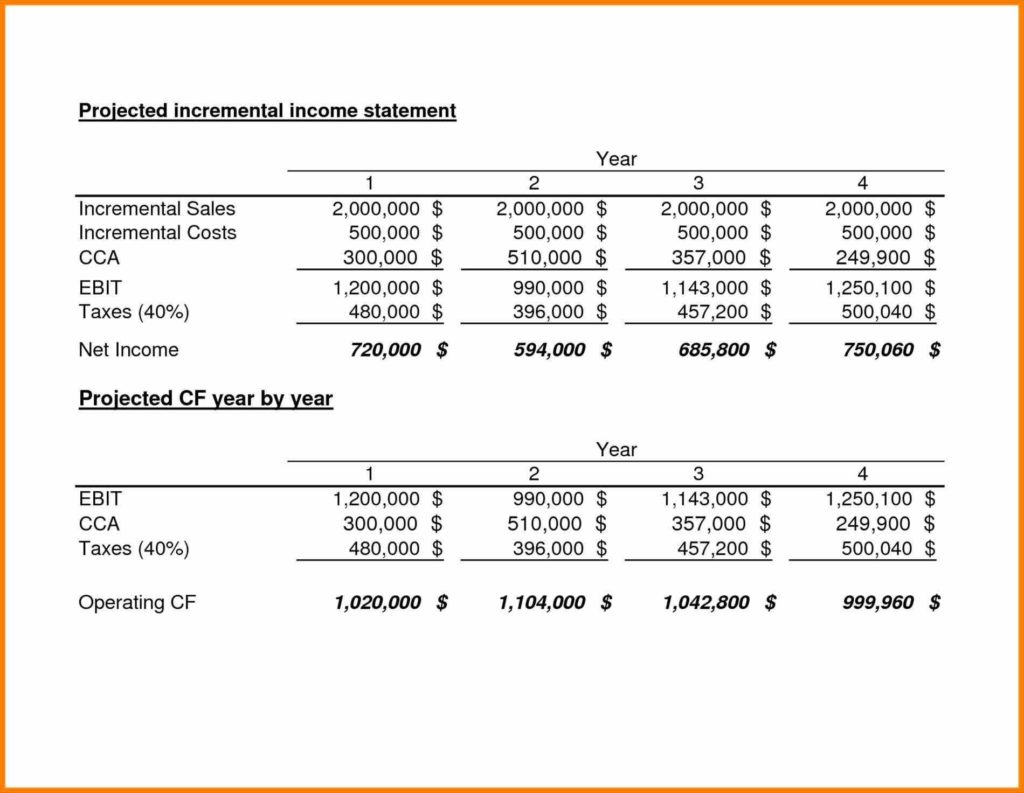 Consolidated Financial Statement Template and Statement U Basic In E Consolidated Financial Template Cehaer