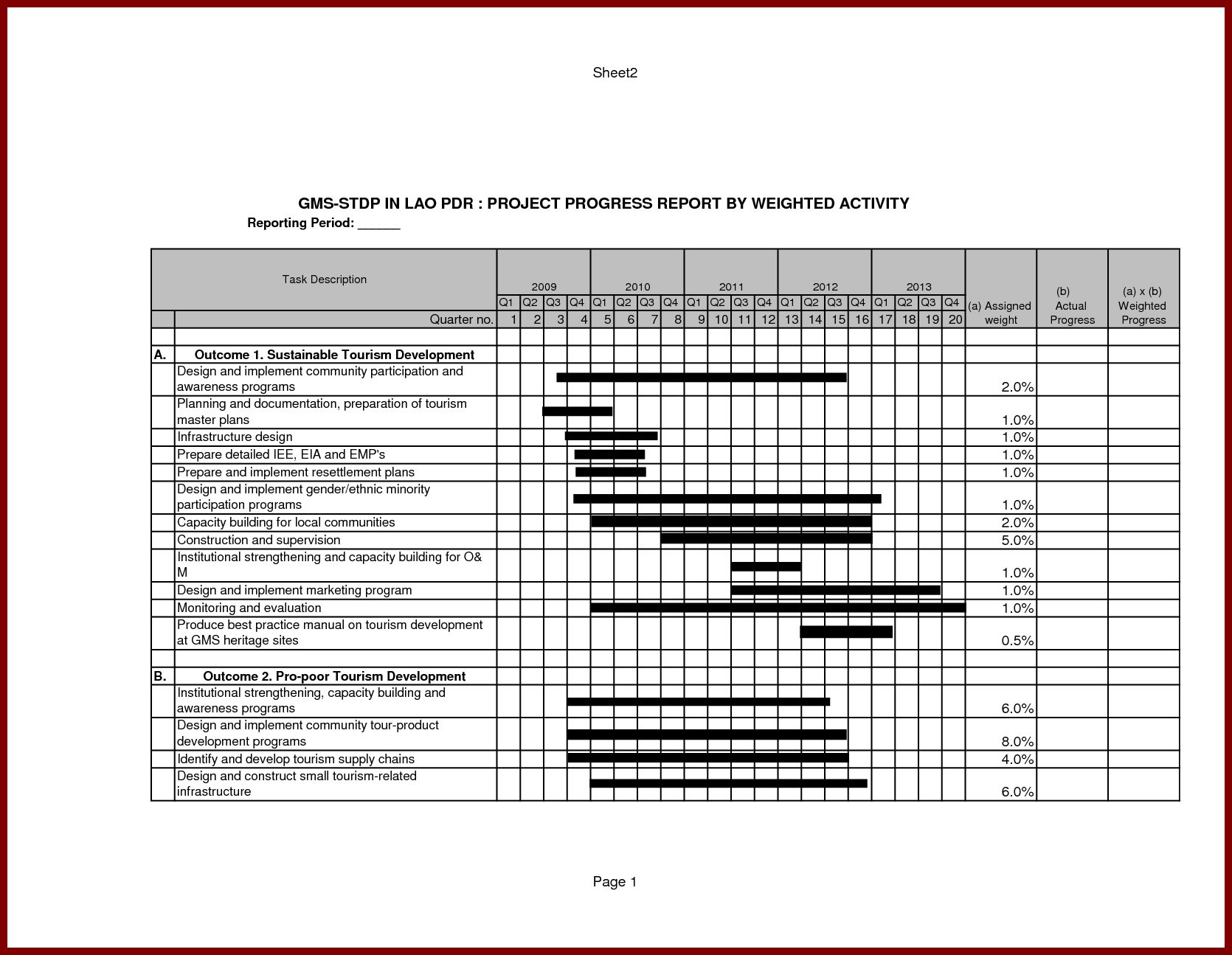 Construction Accident Report form Template and 17 Construction Progress Report Template Sendlettersfo