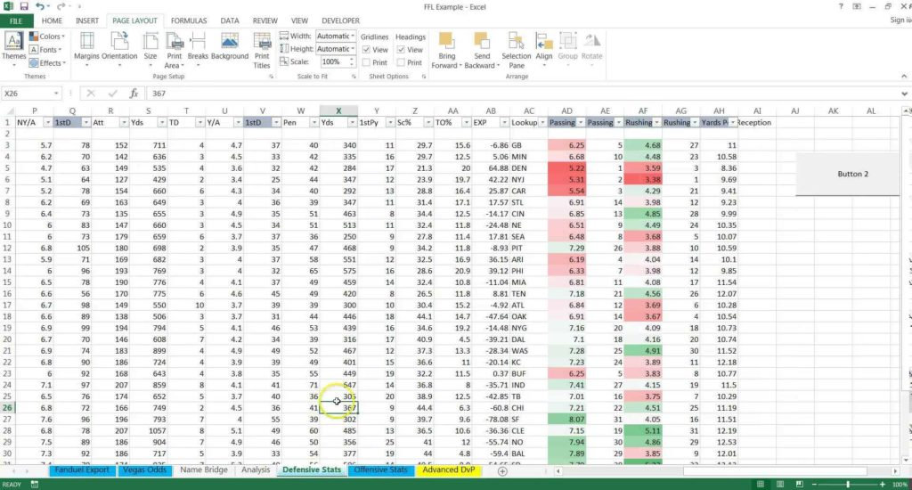 Data Analysis Spreadsheet and Spreadsheets for Daily Fantasy Sports top Down Analysis Youtube