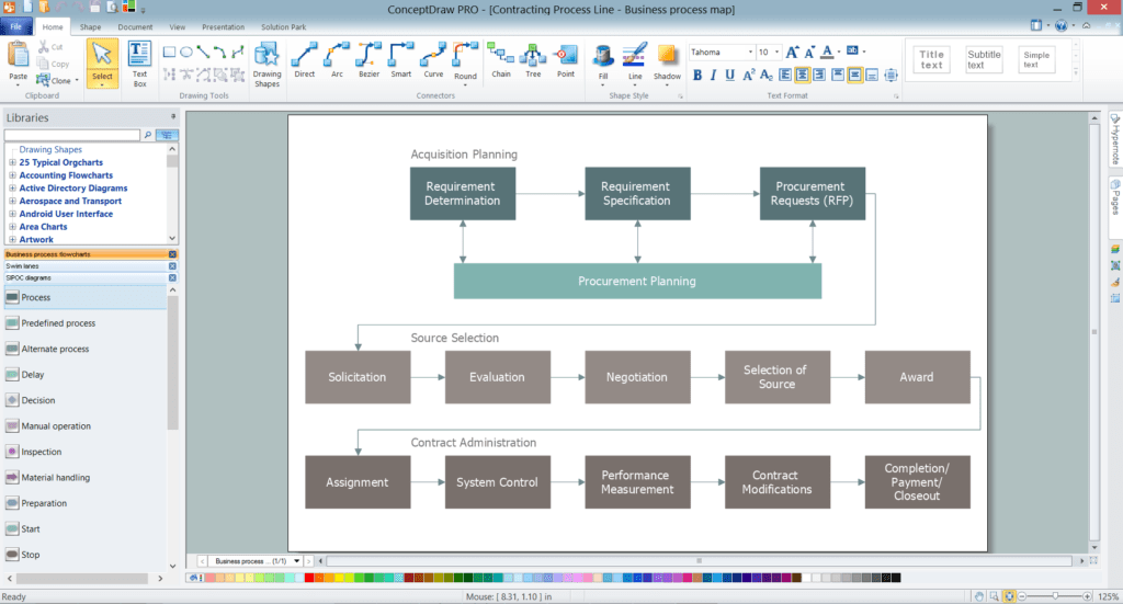 Data Mapping Template Excel and Flowchart software Free Flowchart Examples and Templates Cross