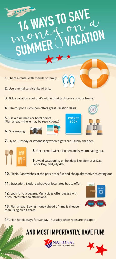Debt Consolidation Worksheet and 14 Ways to Save Money On A Summer Vacation Infographic
