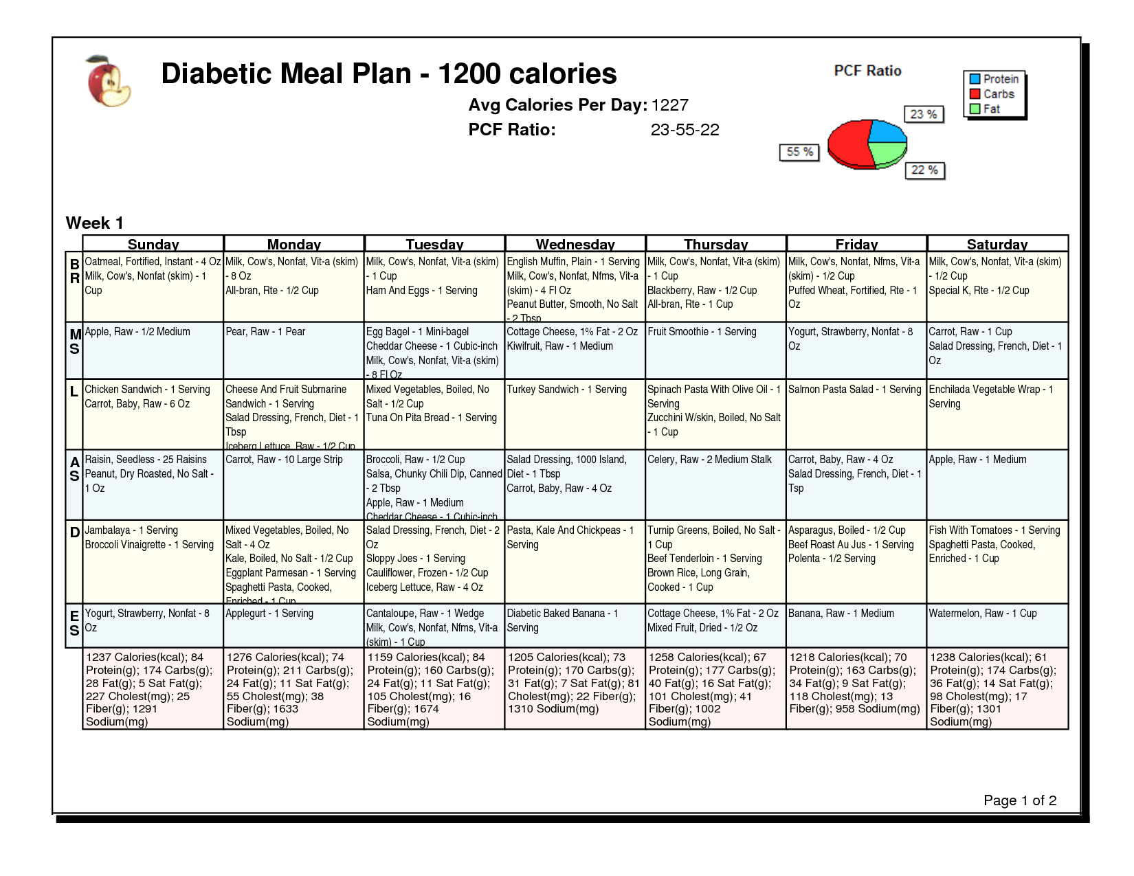 Diabetic Diet Sheet Sample and Best 25 Diabetic Menu Plans Ideas On Pinterest Low Carb T