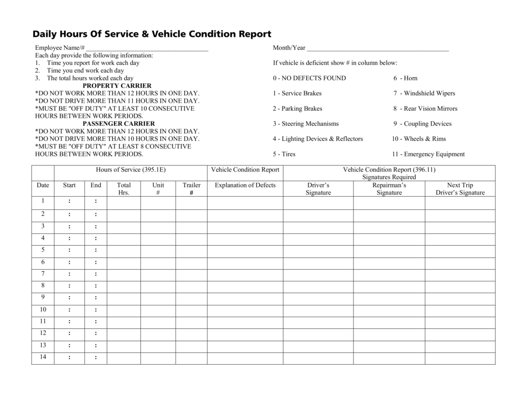 Driver Vehicle Inspection Report Template and Part 395 Page 1 Daily Hours Of Service and Vehicle Condition Report form