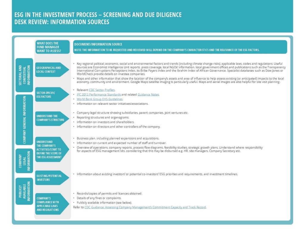 Due Diligence Report Example and Due Diligence Cdc Esg toolkit for Fund Managers