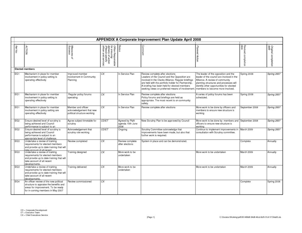 Employee Performance Scorecard Template Excel and Template Employee Performance Scorecard Template