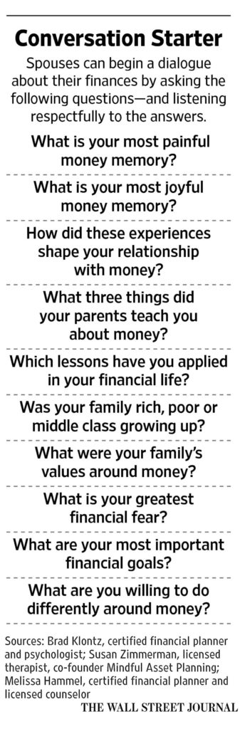 Estate Planning Worksheet and How Couples Can Resolve their Biggest Fights Over Money Wsj