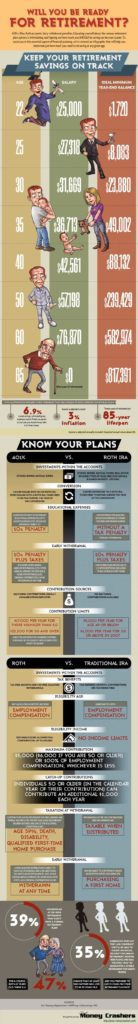 Estate Planning Worksheet Template and Best 25 Financial Planning Ideas On Pinterest Finance