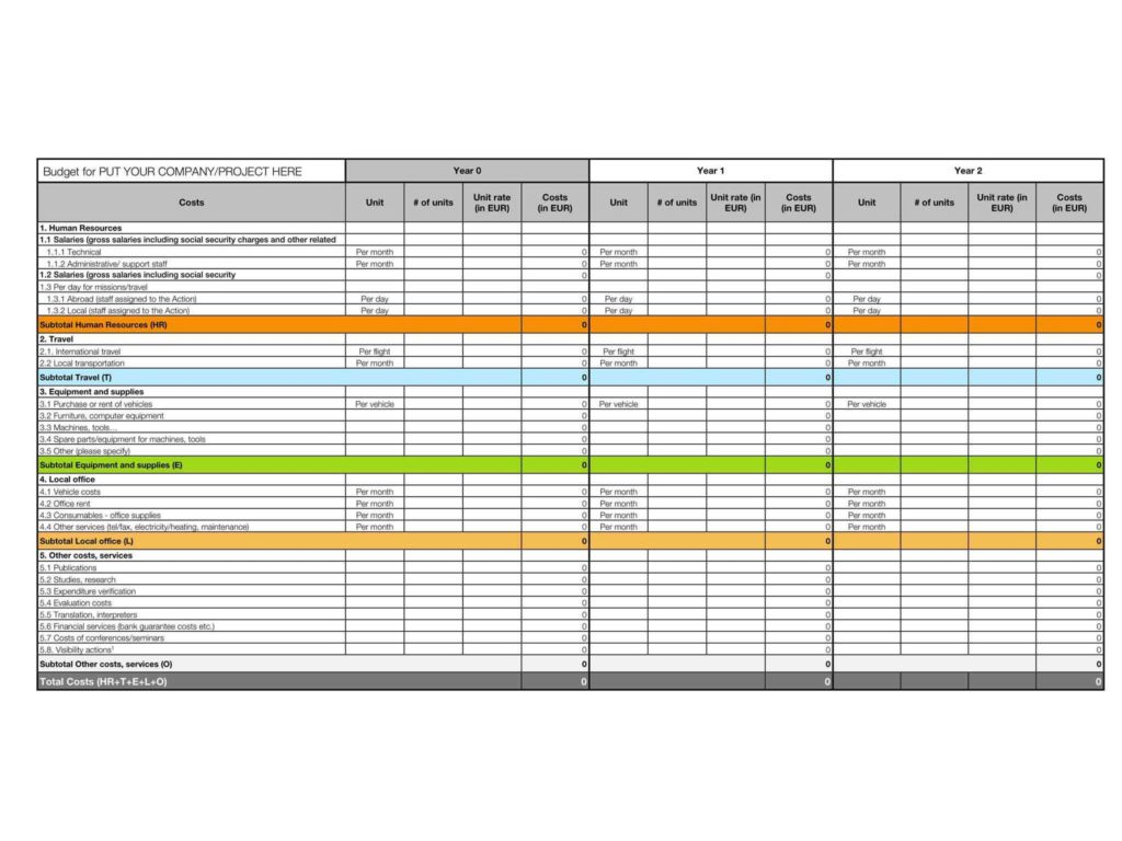 Event Expense Report Template and 100 forecast Vs Bud Templates App for Planning Bud Ing