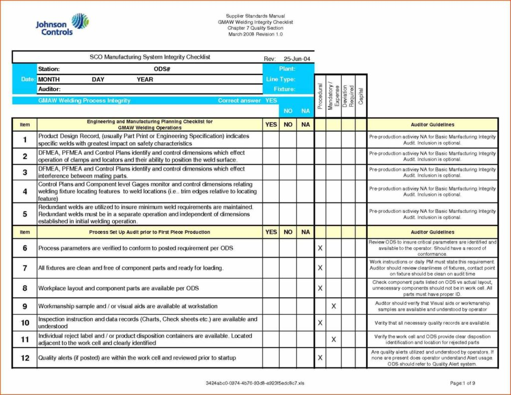 Example Safety Audit Report and Program Audit Template Virtren