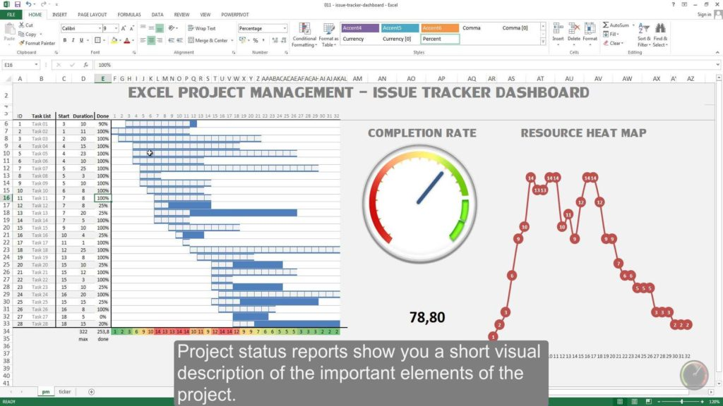 Examples Of Dashboards In Excel and Excel Dashboard Templates Dailymotion