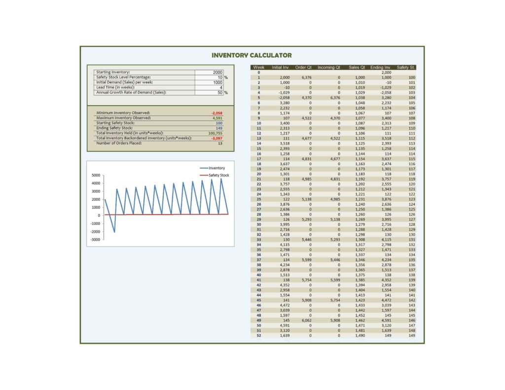 Excel Inventory Database Template and Inventory Archives Free Microsoft Excel Templates and Spreadsheets