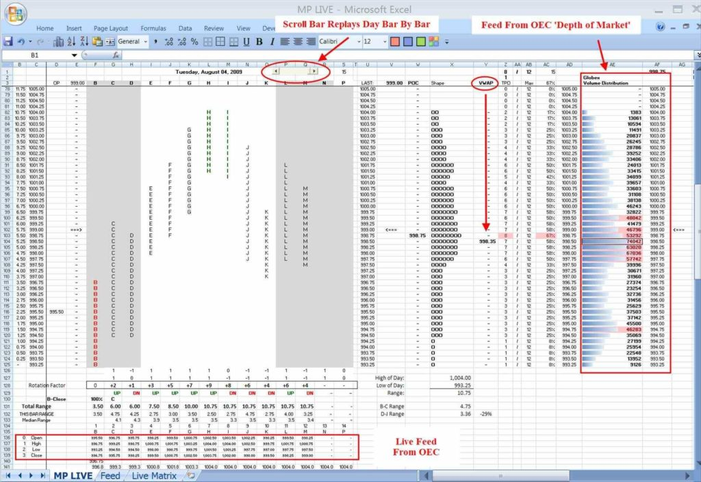 Excel Spreadsheet Inventory Management and Excel Shooters forum Inventory Stock Tracking Spreadsheet Tracking