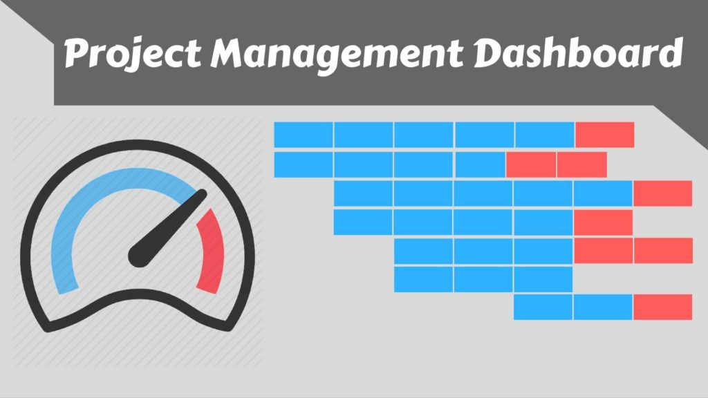Excel Template Project Tracker and Excel Project Management Dashboard Template Using Speedometers