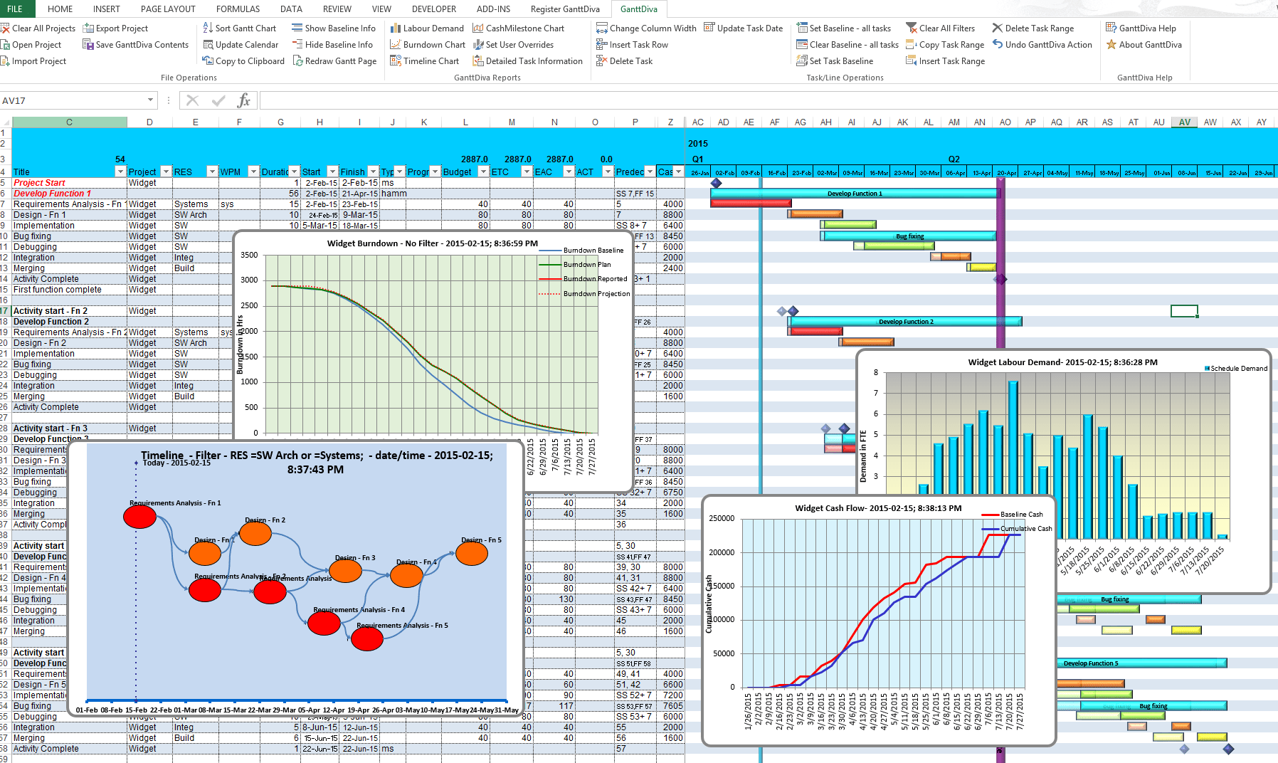 Excell Gantt Chart Template and Excel Gantt Chart Template with Dependencies 11 Excel Gantt Chart