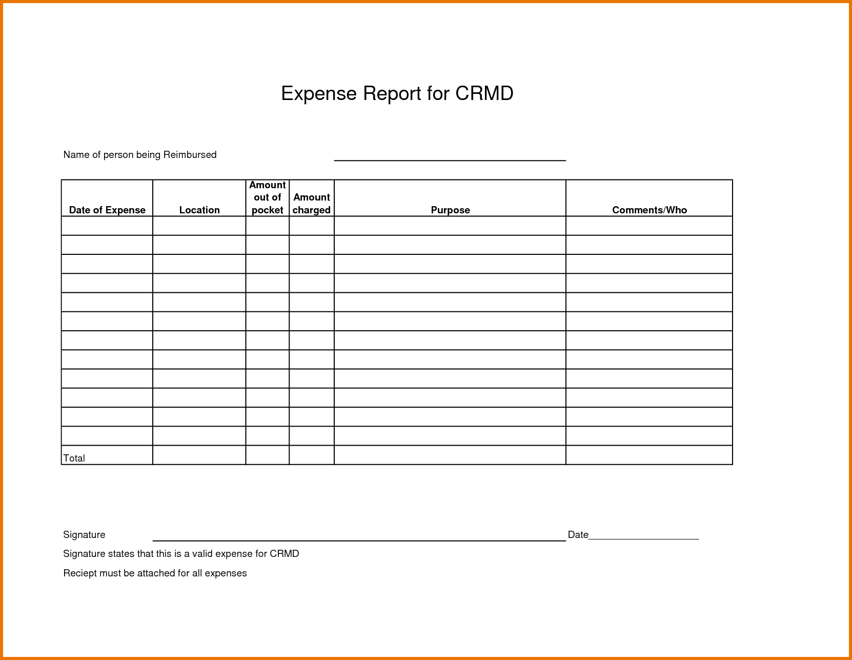 Expense Report Spreadsheet Template and Expense Report Templates Scope Of Work Template