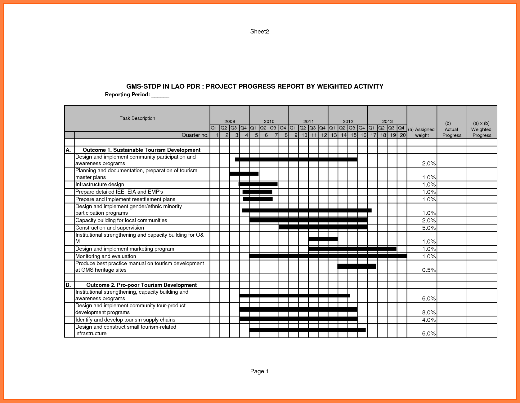 Expense Report Template Excel 2010 and Weekly Activity Report