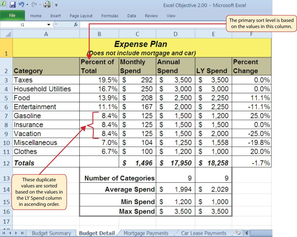 Expense Template for Home and Trucking Spreadsheet Laobingkaisuo