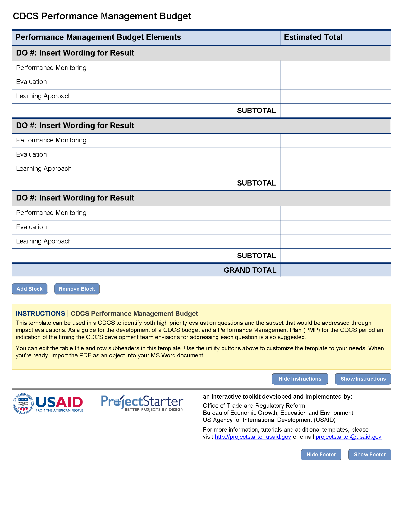 Financial Budget Spreadsheet and Performance Management Bud Template Project Starter Usaid