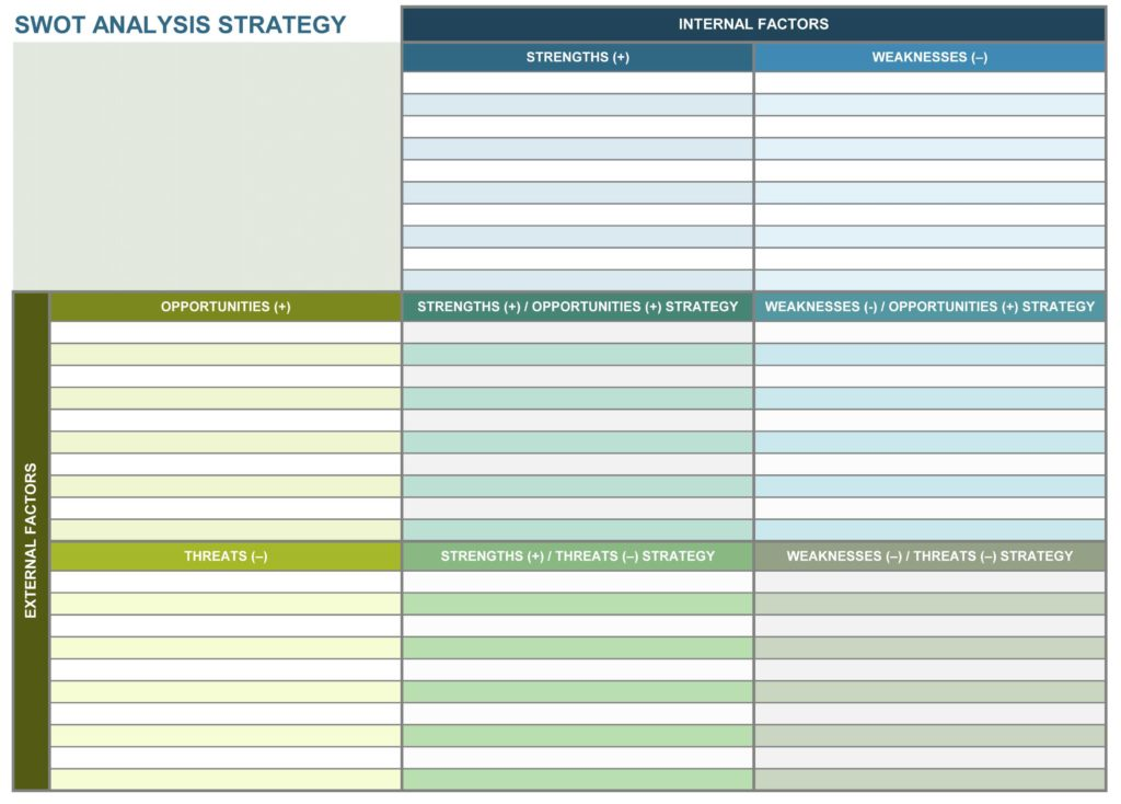 Financial Planning Templates Excel Free and 9 Free Strategic Planning Templates Smartsheet