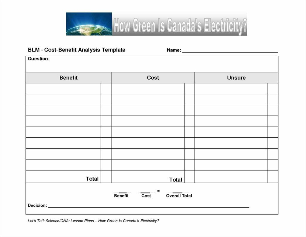 Food Cost Inventory Spreadsheet and Food Cost Analysis Template Contegri