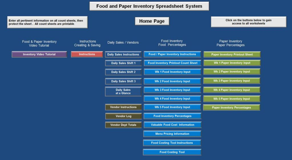 Food Cost Spreadsheet Free and Food Inventory Workplace Wizards Restaurant Consulting