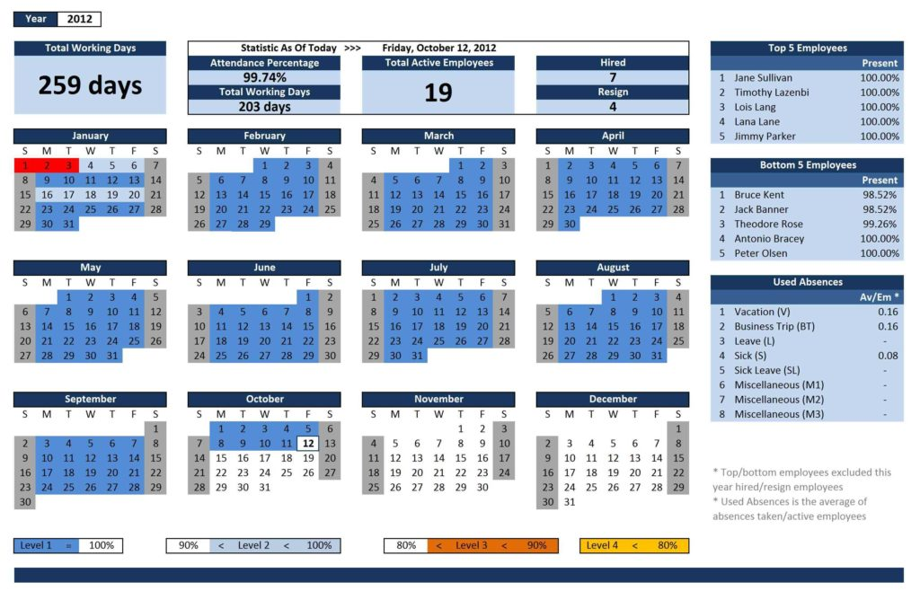 Free Construction Schedule Template Excel and Employee attendance Planner and Tracker Free Excel Templates