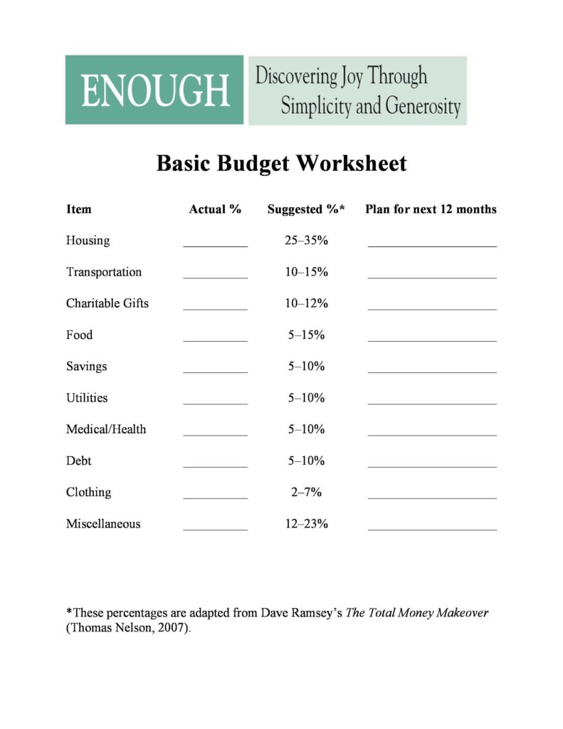 Free Download Budget Worksheet and Basic Bud Worksheet Trinity United Methodist Church Yuma Az