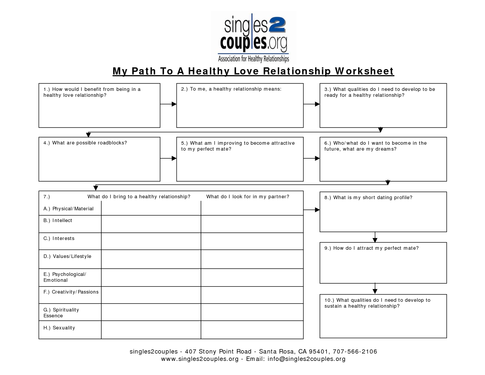 Free Marriage Counseling Worksheets And How To Find The