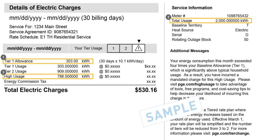 Free Utility Bill Template and High Usage Surcharge