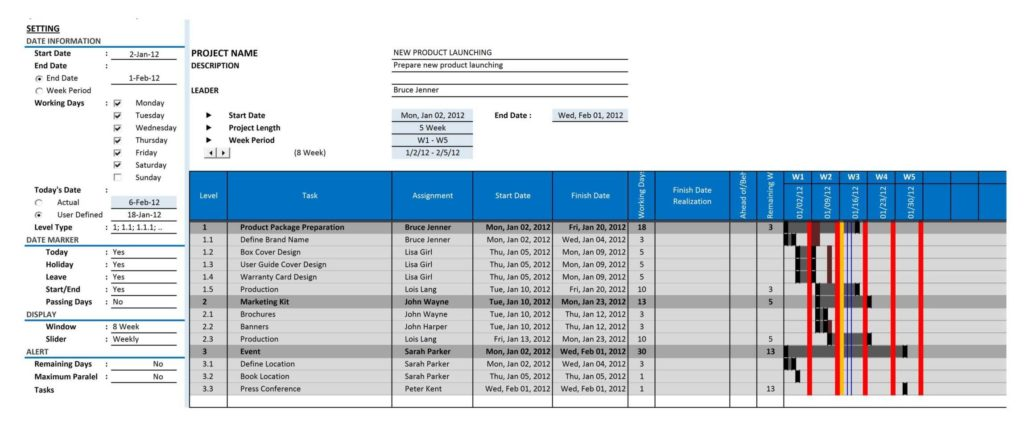 Gantt Chart In Excel 2010 Template and Excel Spreadsheet Gantt Chart Template Spreadsheet Templates for