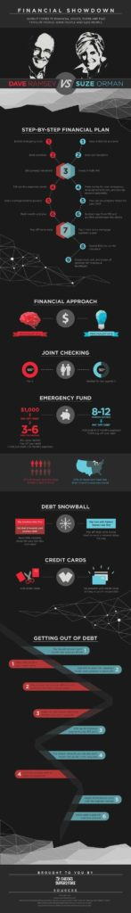 Get Out Of Debt Budget Spreadsheet and Best 20 Money Management Ideas On Pinterest Bud Ing Tips