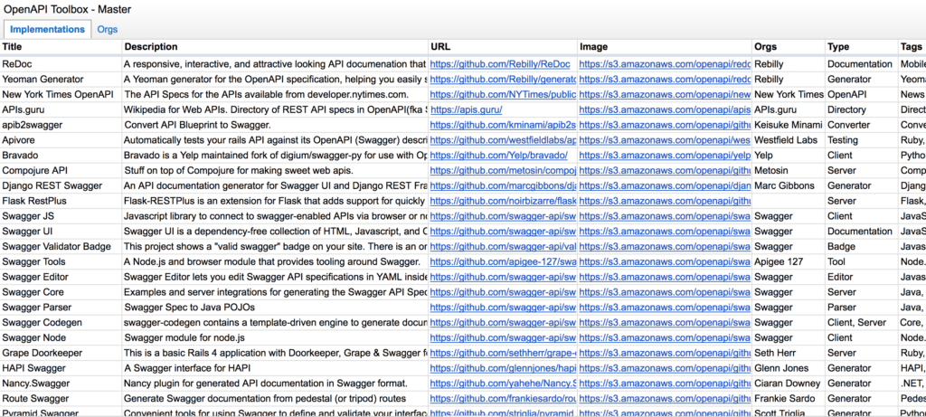 Google Spreadsheet Developer and Simple Apis with Jekyll and Github with Data Managed Via Google