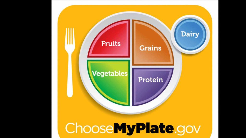 Grade 4 Health Worksheets and Healthy Eating 6th Grade Youtube