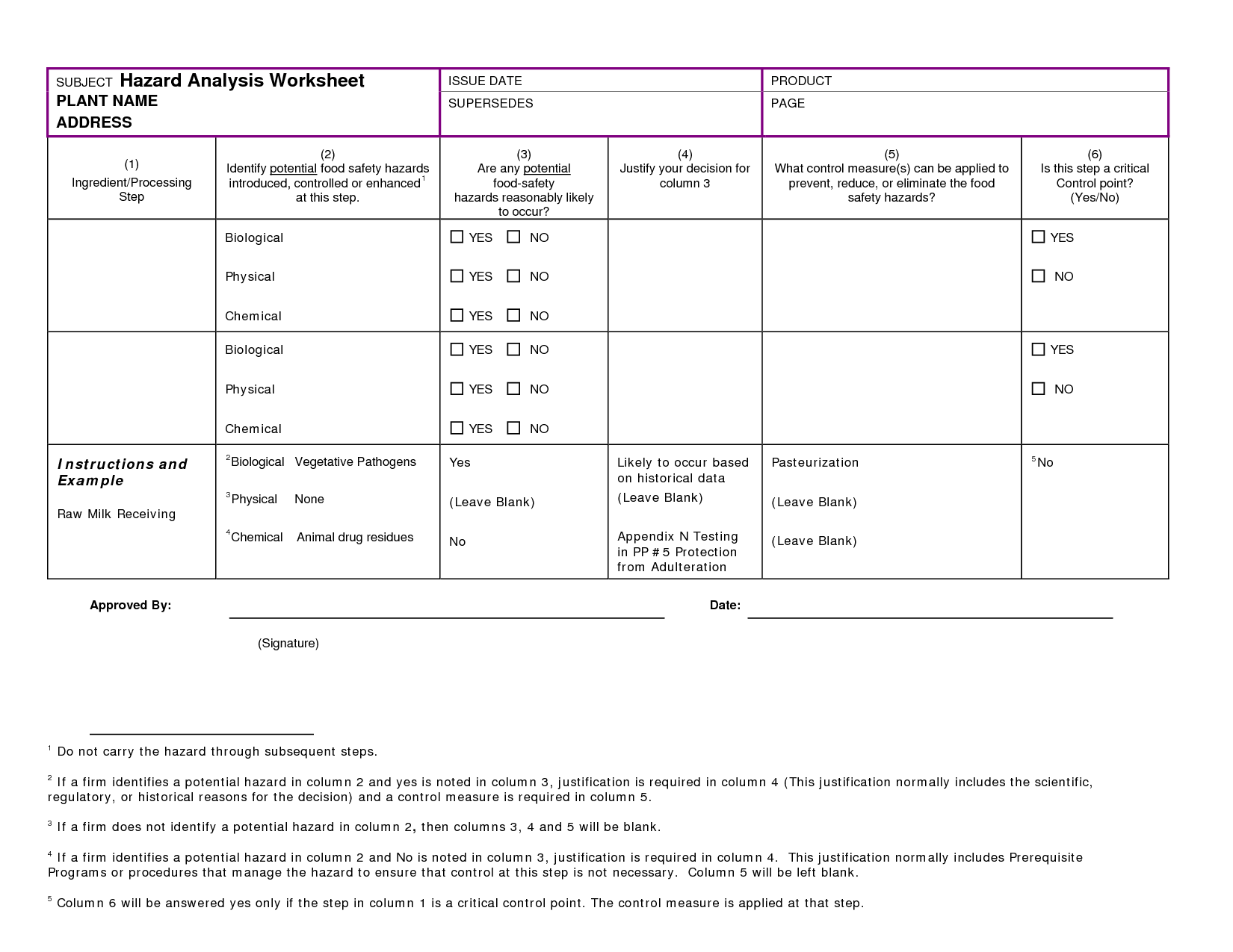 Hazardysis Worksheet Examples