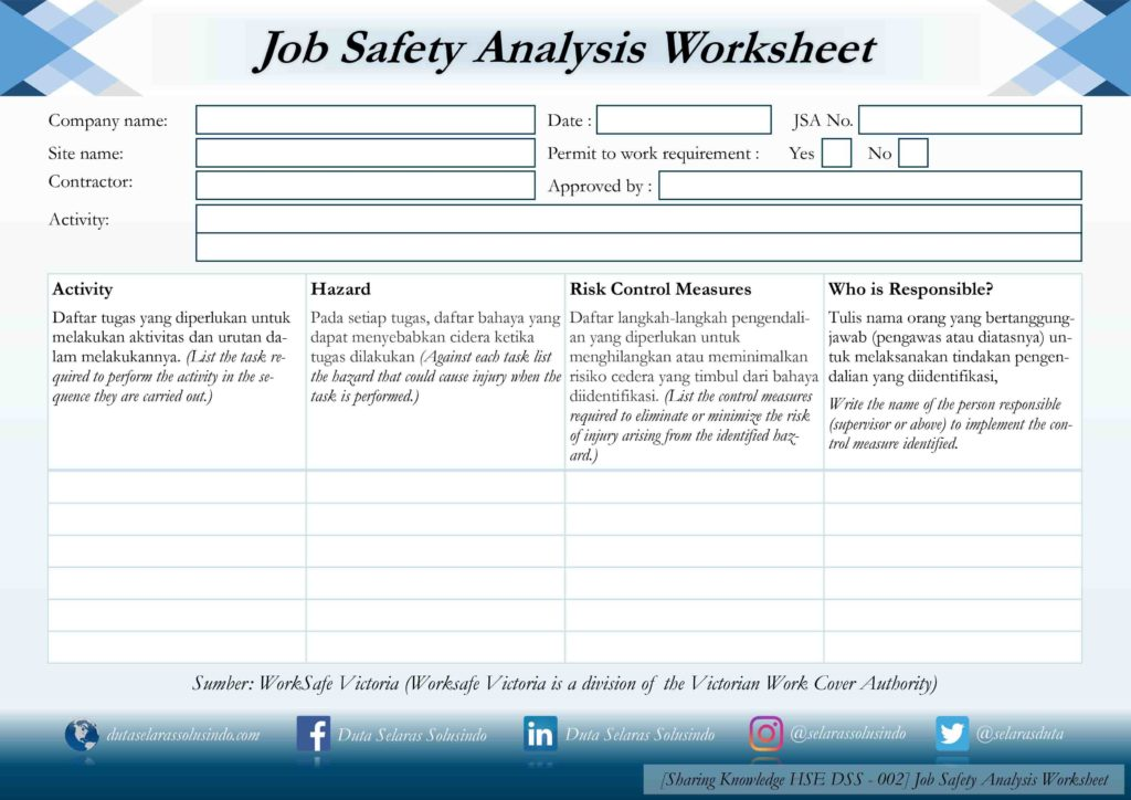 Hazard Analysis Worksheet Examples and Job Safety Analysis