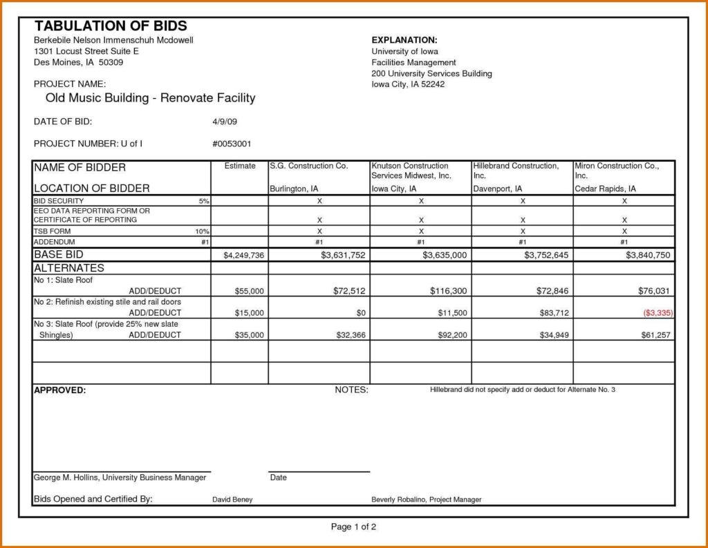 Home Building Cost Estimate Spreadsheet and Free Estimate Templates for Contractors Dingliyeya Spreadsheet