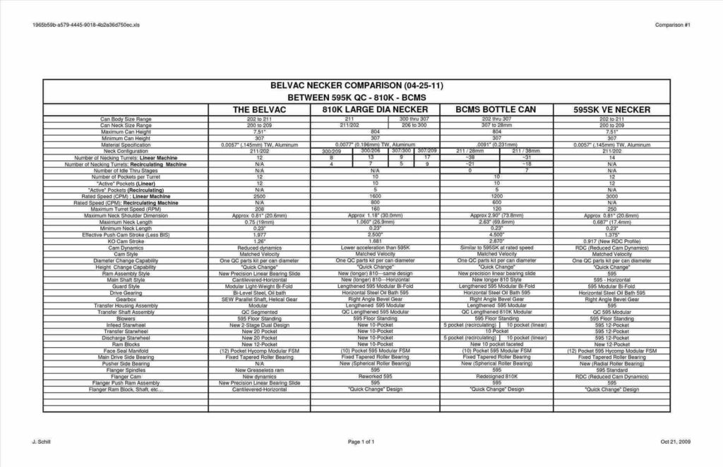 Home Construction Estimating Spreadsheet and Cost Parison Spreadsheet Template Virtren
