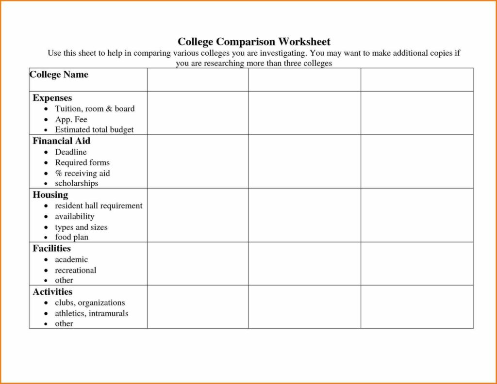 Home Loan Comparison Spreadsheet and College Parison Worksheet Walltemplates123