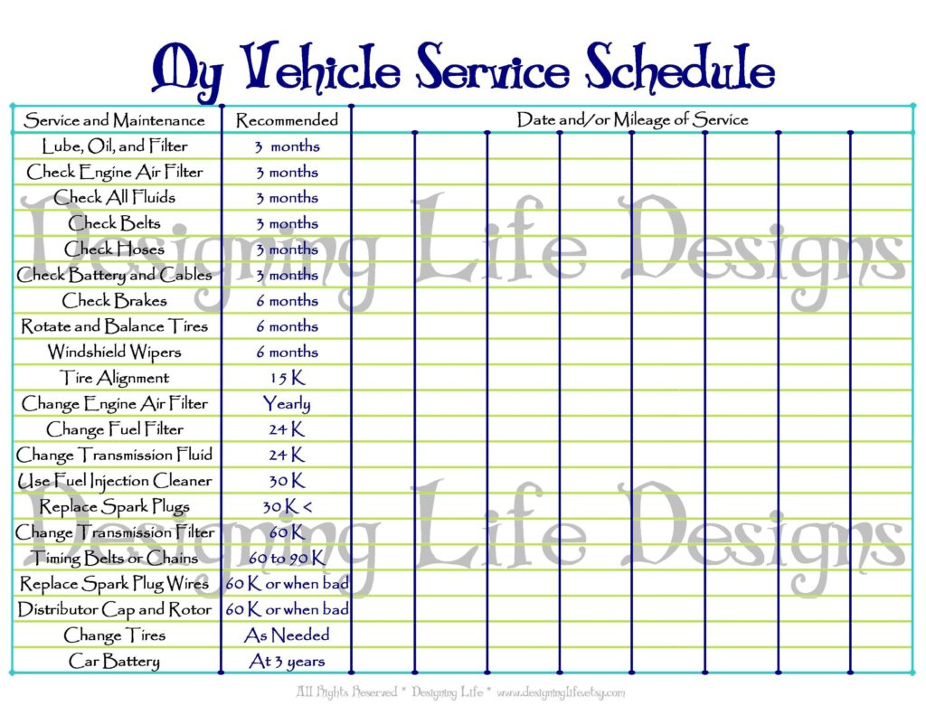 Home Maintenance Spreadsheet and Car Maintenance Handywoman Pinterest