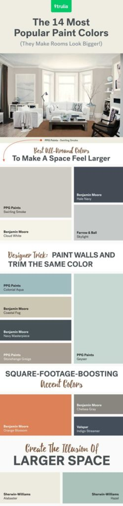 Interior Painting Estimate Template and Best 10 Interior Painting Ideas On Pinterest Interior Paint
