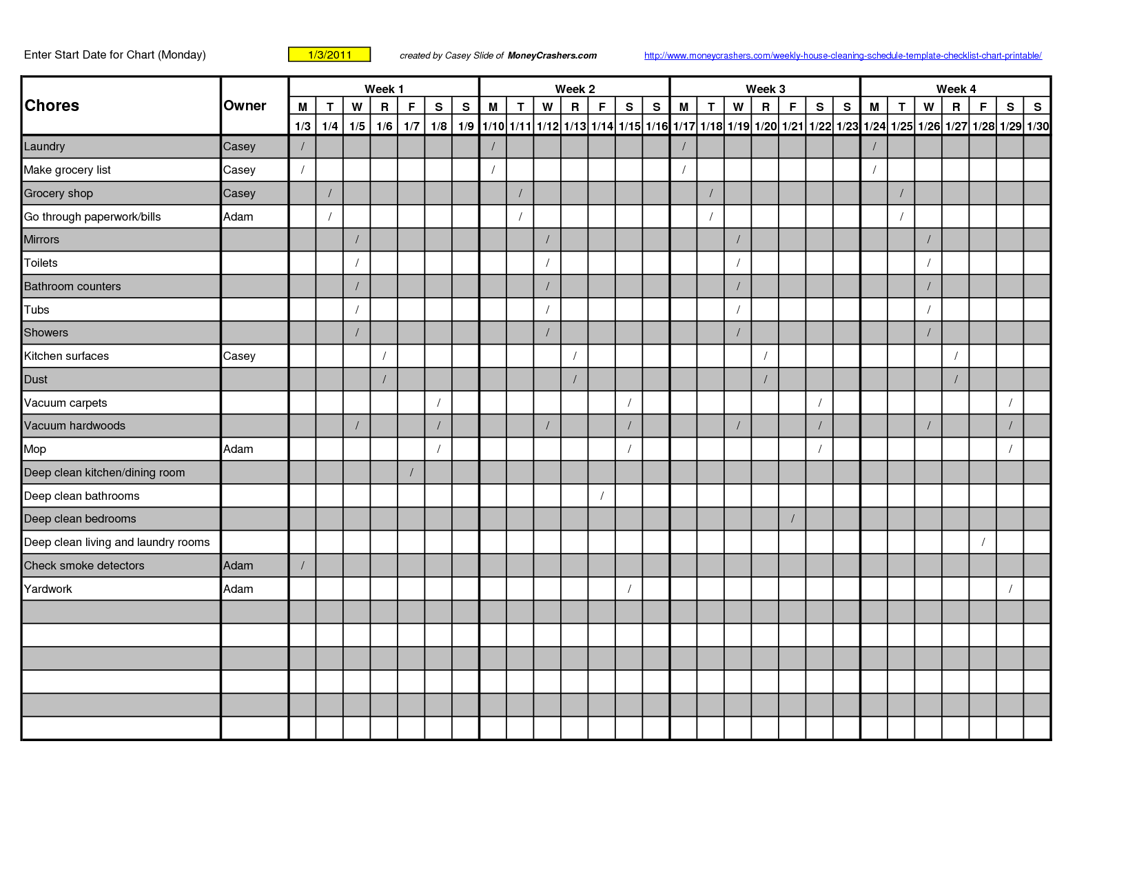 kitchen inventory cabinet pricing spreadsheet and supplies all home decoration