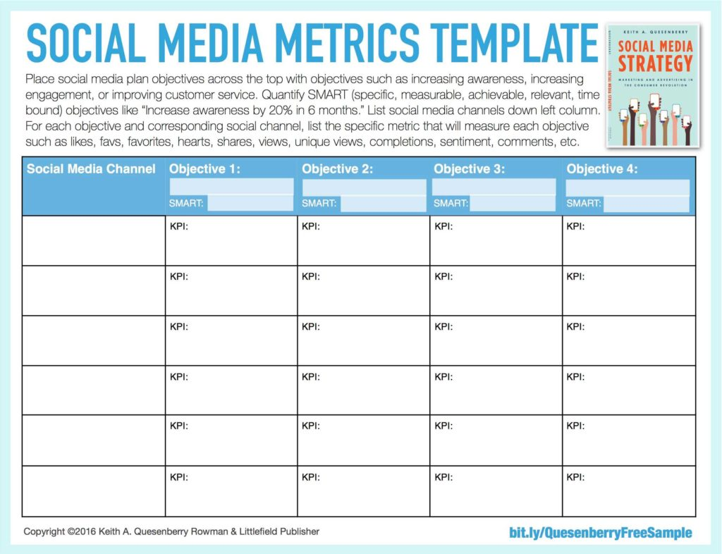Kpi Reporting Template and social Media Templates Keith A Quesenberry