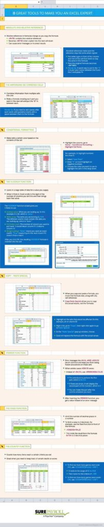 Lead Tracking Spreadsheet and 22 Best Reporting Ideas Images On Pinterest Dashboard Design