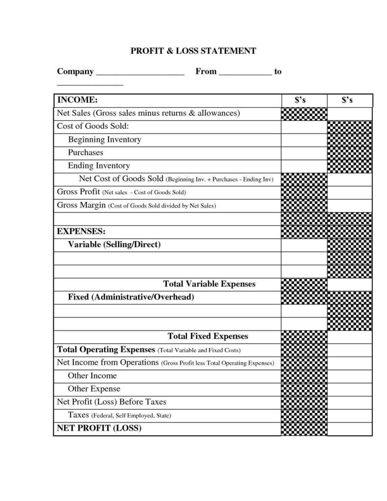 Llc Financial Statement Template and Self Employed In E Statement Dingliyeya Spreadsheet Templates