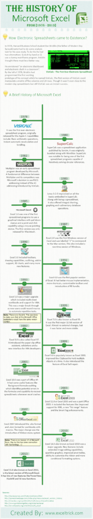 Lotus Spreadsheet Download and History Of Microsoft Excel 1978 2013 Infographic