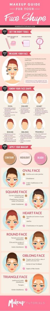 Makeup Inventory Spreadsheet and Best 20 Nyx Makeup Tutorial Ideas On Pinterest Dramatic Eye