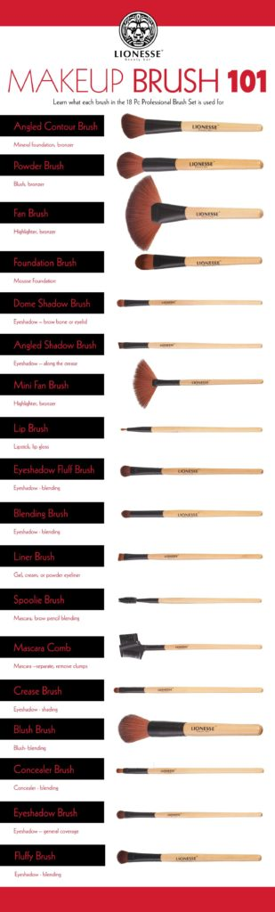 Makeup Inventory Spreadsheet and Makeup Brush 101 Infographic Makeup Pinterest Makeup Brushes