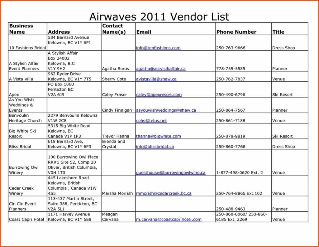 Makeup Inventory Spreadsheet and Pany Visitor Sign In Sheet Freewordtemplatesnet Pany Vendor